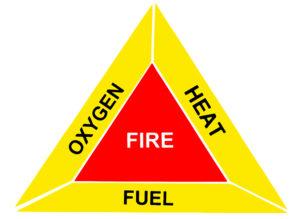 Plumbing blowtorch fire triangle